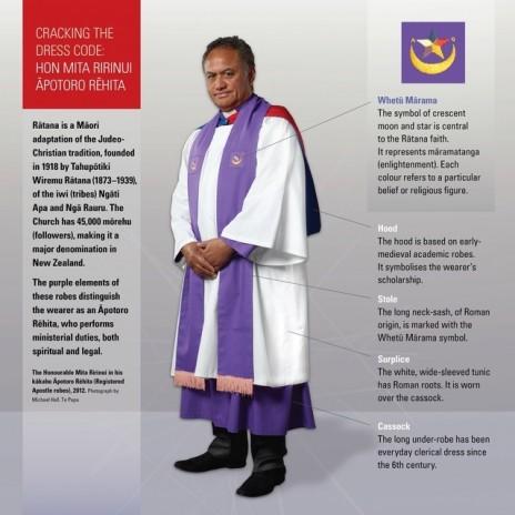 Decoding the Āpotoro Rēhita robes