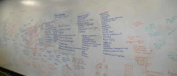 Brainstorming © Open Lab