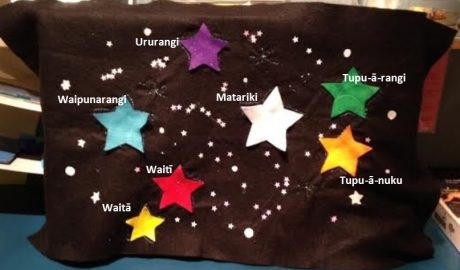 Matariki star cluster with star names. Photograph by Rebecca Browne. Te Papa