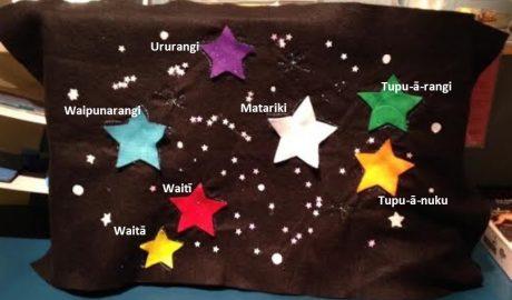 Matariki star cluster with star names. Photograph by Rebecca Browne. Te Papa