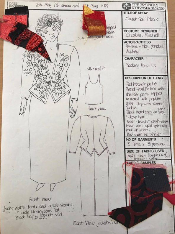 Drawings of costume designs